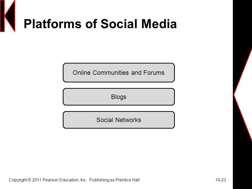 Platforms of Social Media Copyright © 2011 Pearson Education, Inc.