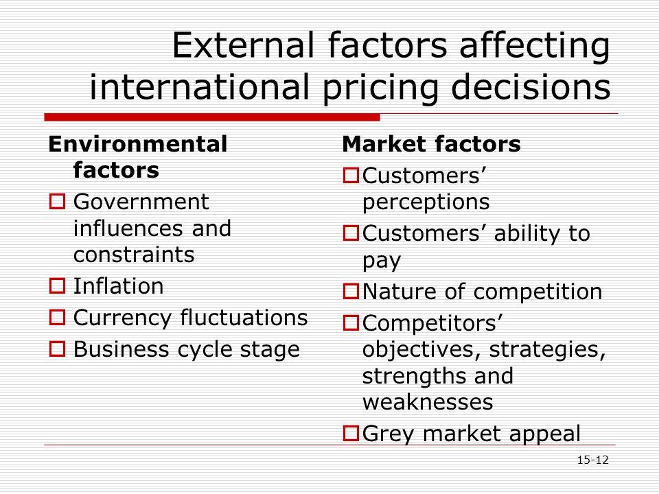 external environment in strategic management ppt