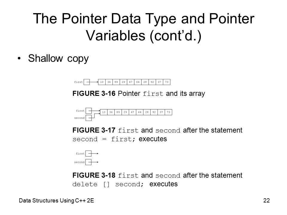 Data Structures Using C++ 2E22 Shallow copy The Pointer Data Type and Pointer Variables (cont'd.) FIGURE 3-16 Pointer first and its array FIGURE 3-17 first and second after the statement second = first; executes FIGURE 3-18 first and second after the statement delete [] second; executes
