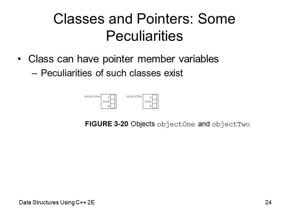 Data Structures Using C++ 2E24 Classes and Pointers: Some Peculiarities Class can have pointer member variables –Peculiarities of such classes exist FIGURE 3-20 Objects objectOne and objectTwo