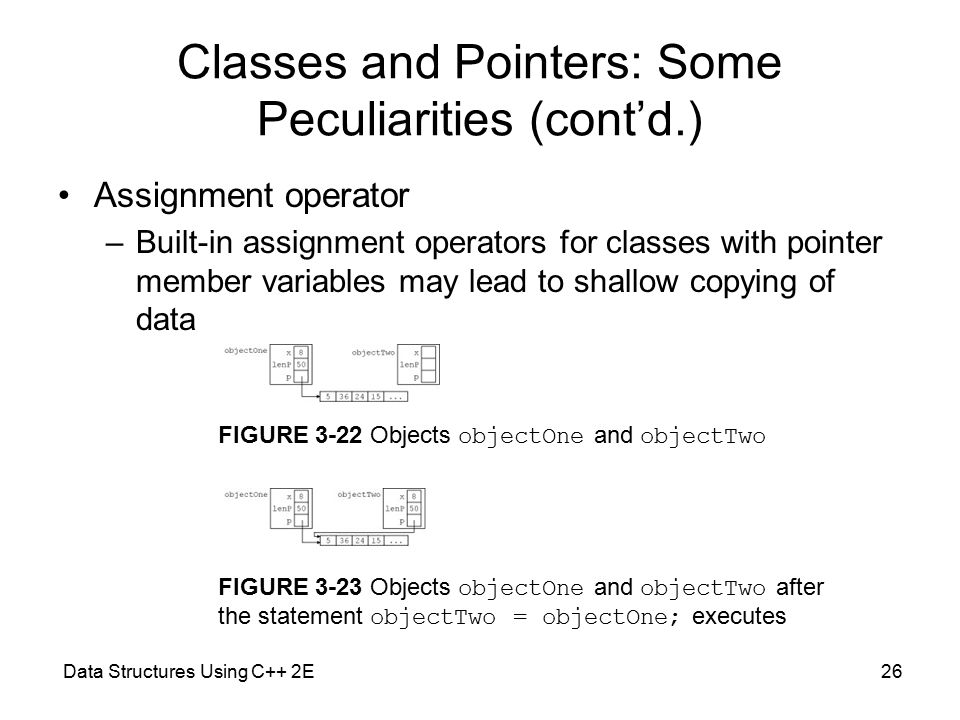 Data Structures Using C++ 2E26 Classes and Pointers: Some Peculiarities (cont'd.) Assignment operator –Built-in assignment operators for classes with pointer member variables may lead to shallow copying of data FIGURE 3-22 Objects objectOne and objectTwo FIGURE 3-23 Objects objectOne and objectTwo after the statement objectTwo = objectOne; executes