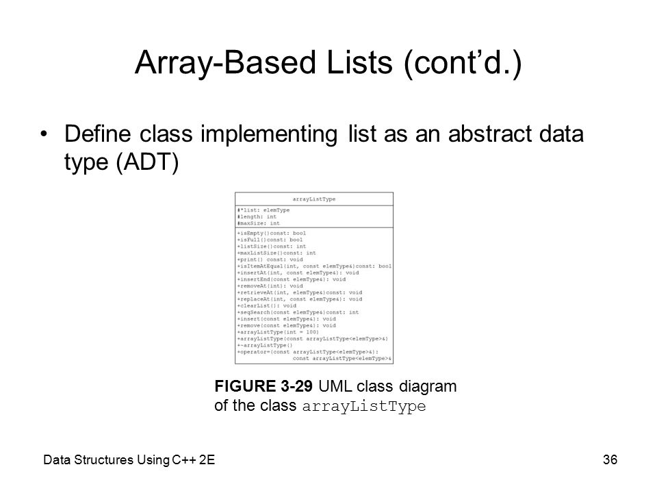 Data Structures Using C++ 2E36 Array-Based Lists (cont'd.) Define class implementing list as an abstract data type (ADT) FIGURE 3-29 UML class diagram of the class arrayListType