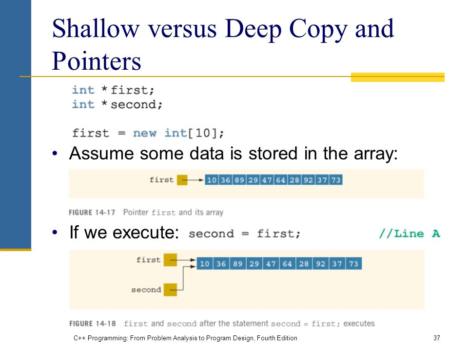 C++ Programming: From Problem Analysis to Program Design, Fourth Edition37 Shallow versus Deep Copy and Pointers Assume some data is stored in the array: If we execute:
