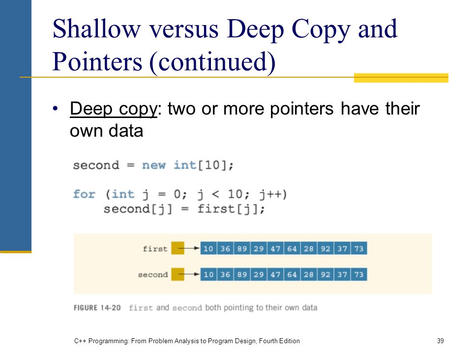 C++ Programming: From Problem Analysis to Program Design, Fourth Edition39 Shallow versus Deep Copy and Pointers (continued) Deep copy: two or more pointers have their own data
