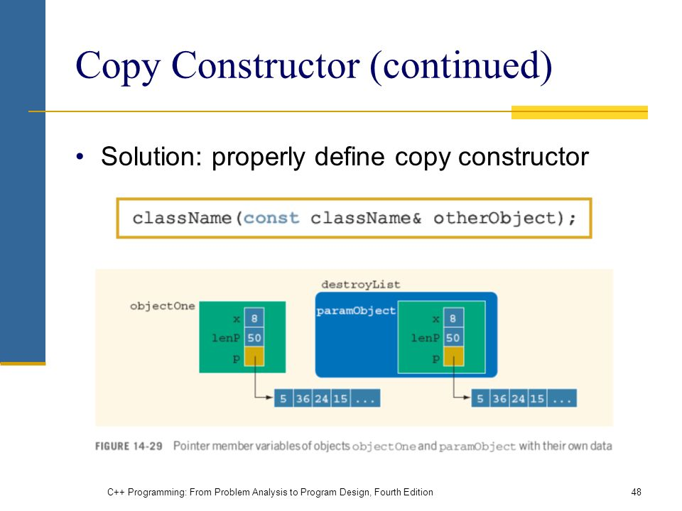 C++ Programming: From Problem Analysis to Program Design, Fourth Edition48 Copy Constructor (continued) Solution: properly define copy constructor