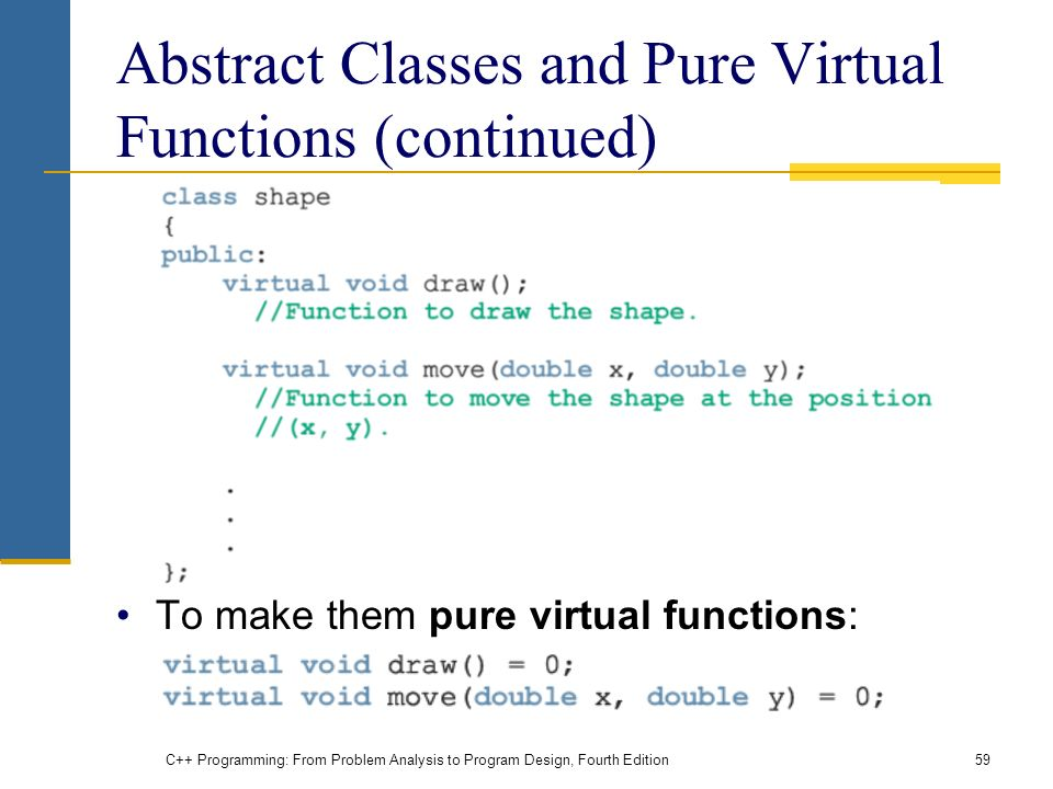 C++ Programming: From Problem Analysis to Program Design, Fourth Edition59 Abstract Classes and Pure Virtual Functions (continued) To make them pure virtual functions: