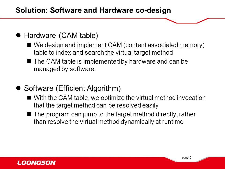 Page 1 JVM virtual method invoking optimization based on CAM table