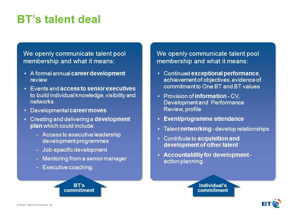 Alex Wilson Group HR Director BT as a learning organisation. - ppt ...