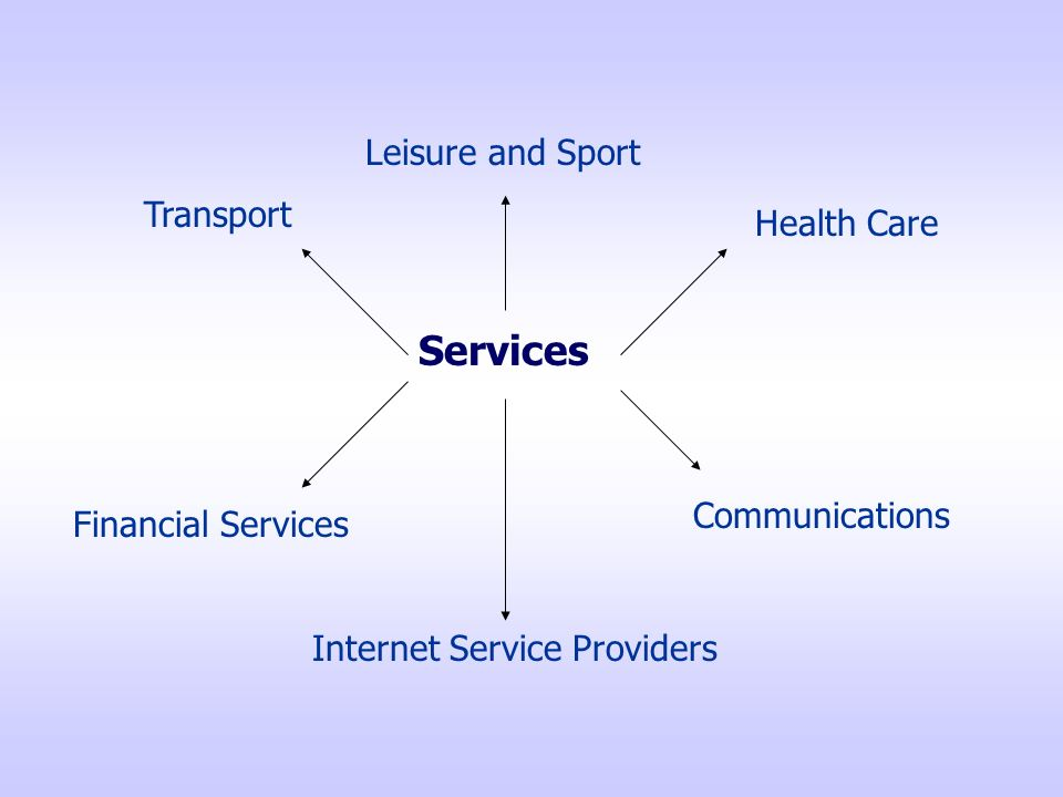 Services Internet Service Providers Financial Services Health Care Leisure and Sport Communications Transport