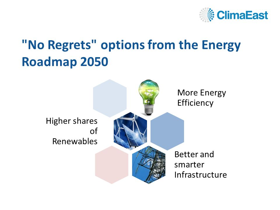No Regrets options from the Energy Roadmap 2050 More Energy Efficiency Higher shares of Renewables Better and smarter Infrastructure