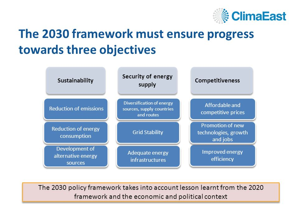 The 2030 policy framework takes into account lesson learnt from the 2020 framework and the economic and political context The 2030 framework must ensure progress towards three objectives