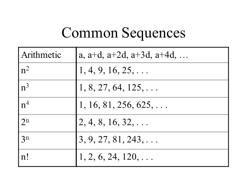 Sequences Summations Cs 1050 Rosen 32 Sequence A Sequence Is A