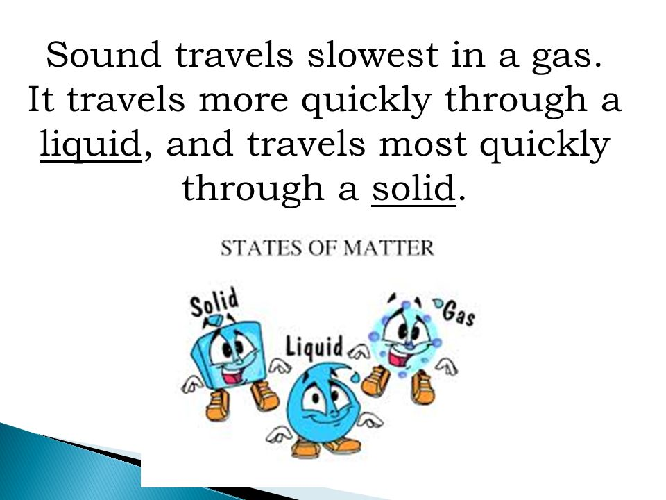 Sound travels slowest in a gas.