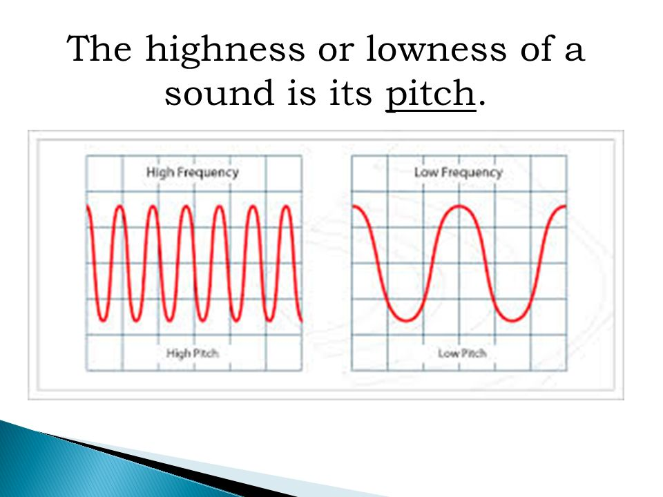 The highness or lowness of a sound is its pitch.