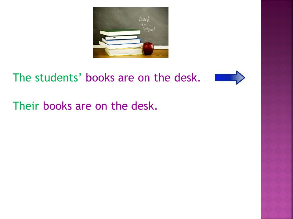 The students' books are on the desk. Their books are on the desk.