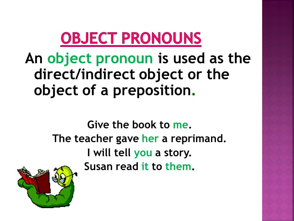 An object pronoun is used as the direct/indirect object or the object of a preposition.