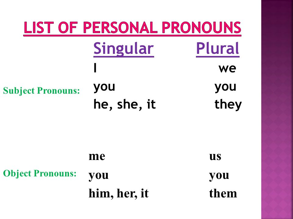 Singular Plural I we you he, she, it they Subject Pronouns: me us you him, her, it them Object Pronouns: