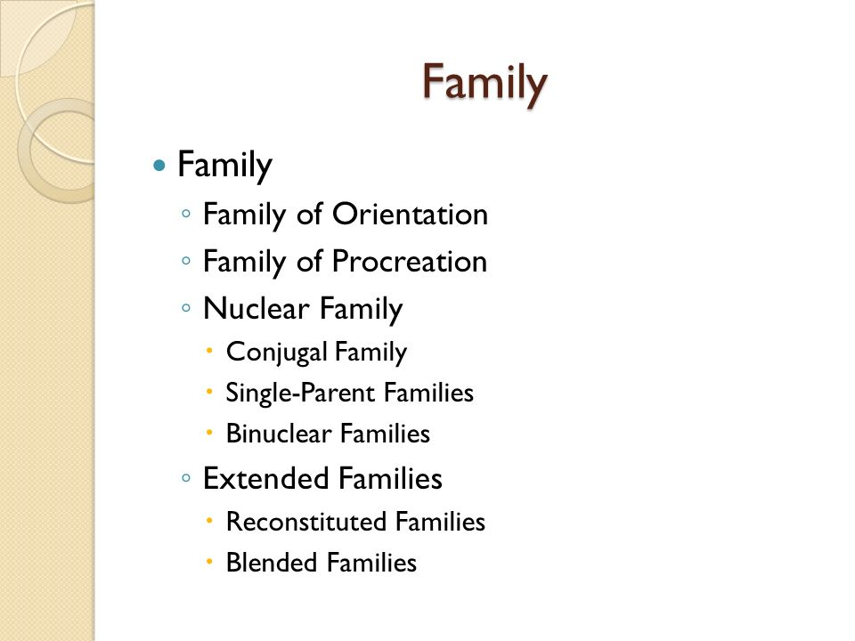 Social Institutions Unit 8  Family Family ◦ Family of