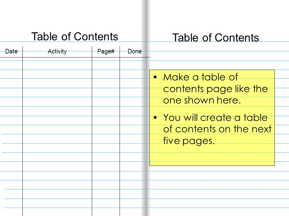 Make a table of contents page like the one shown here.