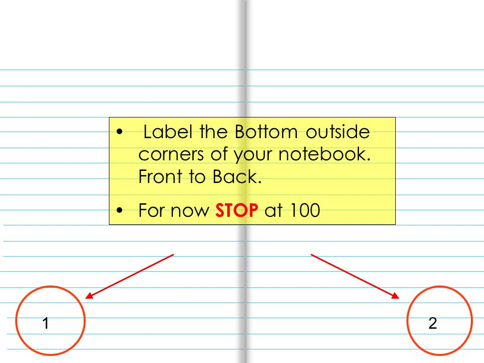 Label the Bottom outside corners of your notebook. Front to Back. For now STOP at