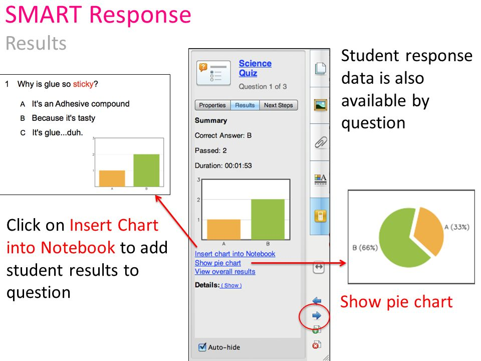 Student response data is also available by question SMART Response Results Click on Insert Chart into Notebook to add student results to question Show pie chart