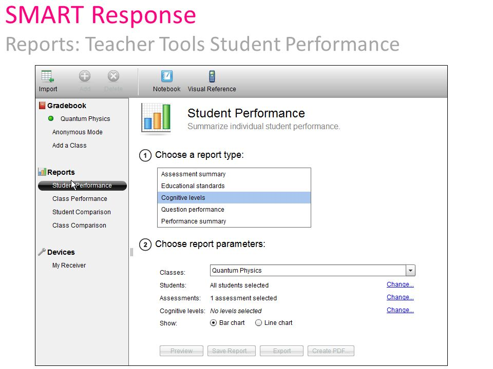 SMART Response Reports: Teacher Tools Student Performance