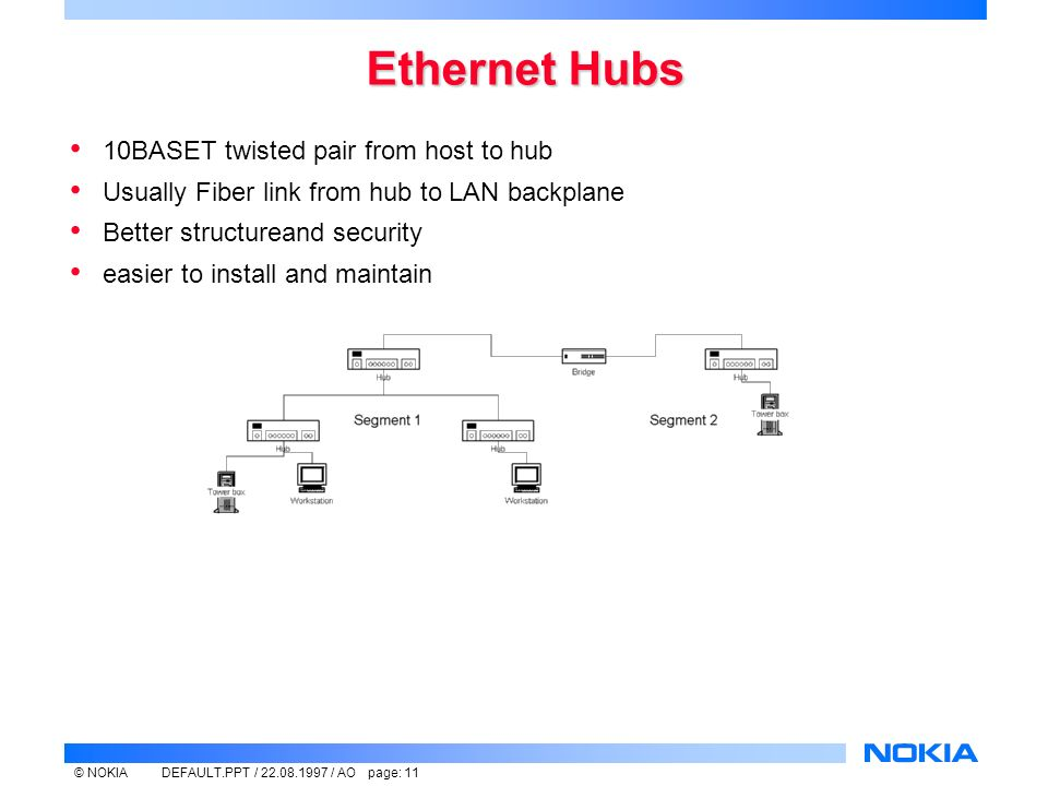 © NOKIADEFAULT.PPT / / AO page: 11 Ethernet Hubs 10BASET twisted pair from host to hub Usually Fiber link from hub to LAN backplane Better structureand security easier to install and maintain