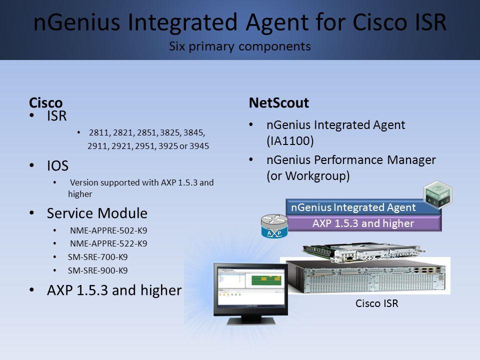 NGenius Integrated Agent for Cisco ISR  Agenda AXP/IOS Requirements