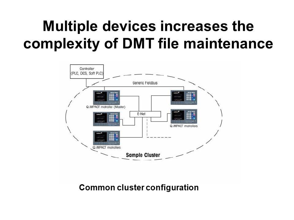 DMT File Management Common Problems Managing DMT files