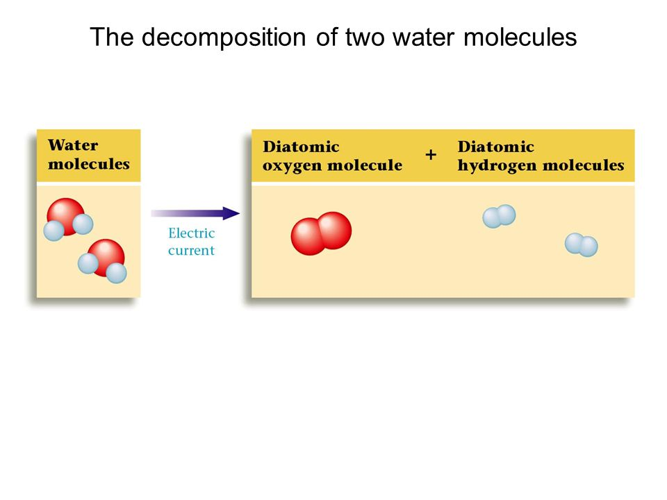 The decomposition of two water molecules