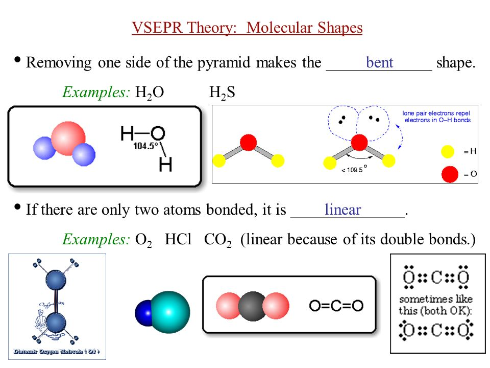 VSEPR Theory: Molecular Shapes Removing one side of the pyramid makes the _____________ shape.