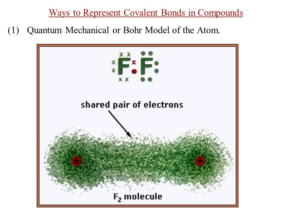 Ways to Represent Covalent Bonds in Compounds (1)Quantum Mechanical or Bohr Model of the Atom.