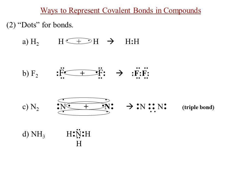 Ways to Represent Covalent Bonds in Compounds (2) Dots for bonds.