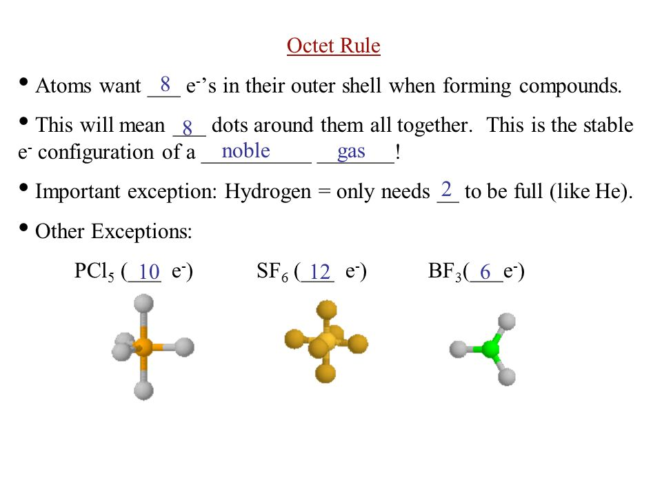 Octet Rule Atoms want ___ e - 's in their outer shell when forming compounds.