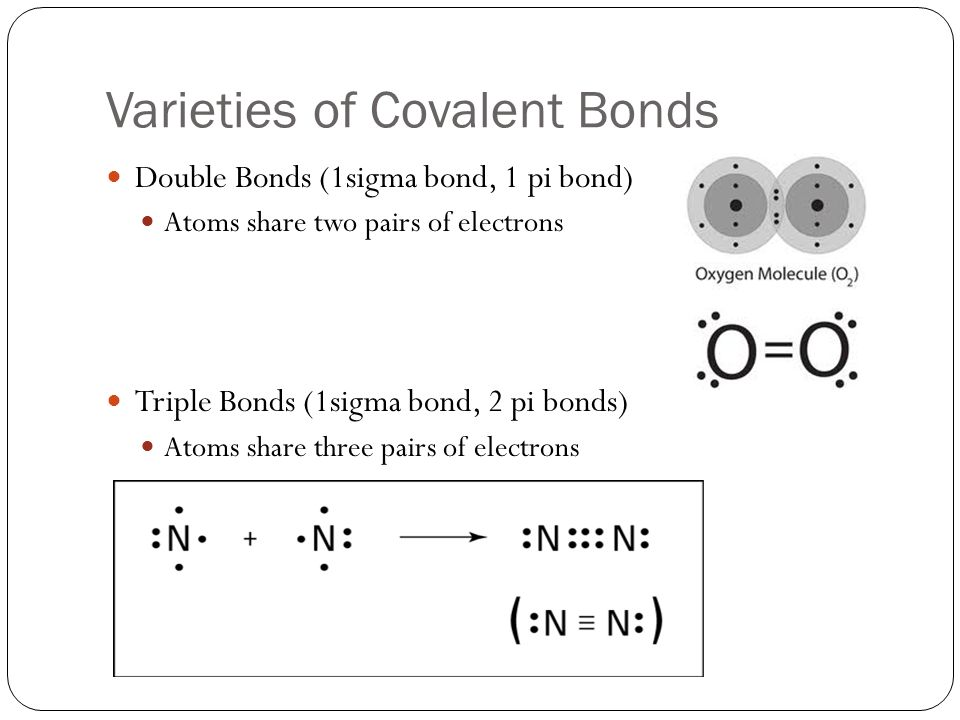 Varieties of Covalent Bonds Double Bonds (1sigma bond, 1 pi bond) Atoms share two pairs of electrons Triple Bonds (1sigma bond, 2 pi bonds) Atoms share three pairs of electrons
