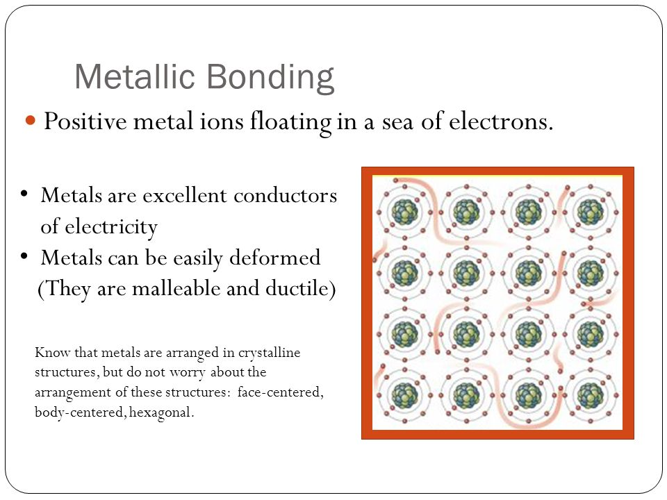 Metallic Bonding Positive metal ions floating in a sea of electrons.
