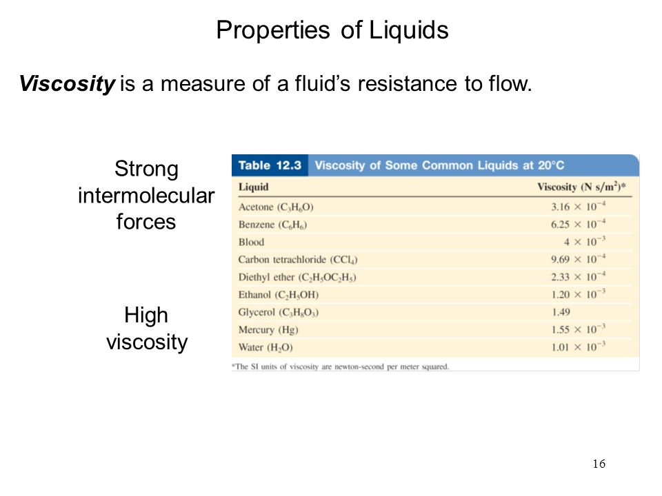 16 Properties of Liquids Viscosity is a measure of a fluid's resistance to flow.