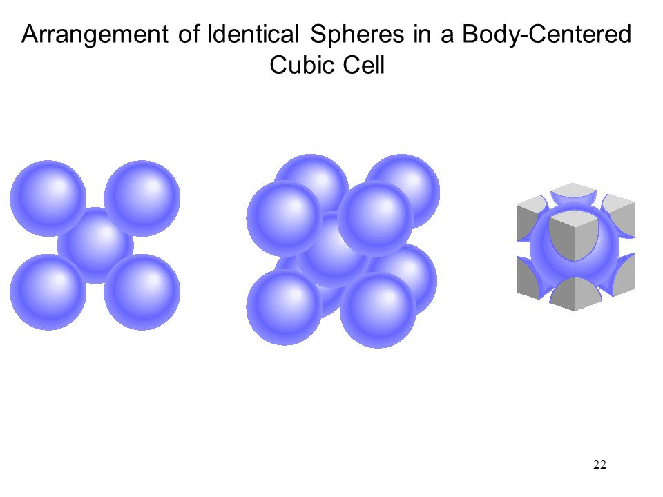 22 Arrangement of Identical Spheres in a Body-Centered Cubic Cell
