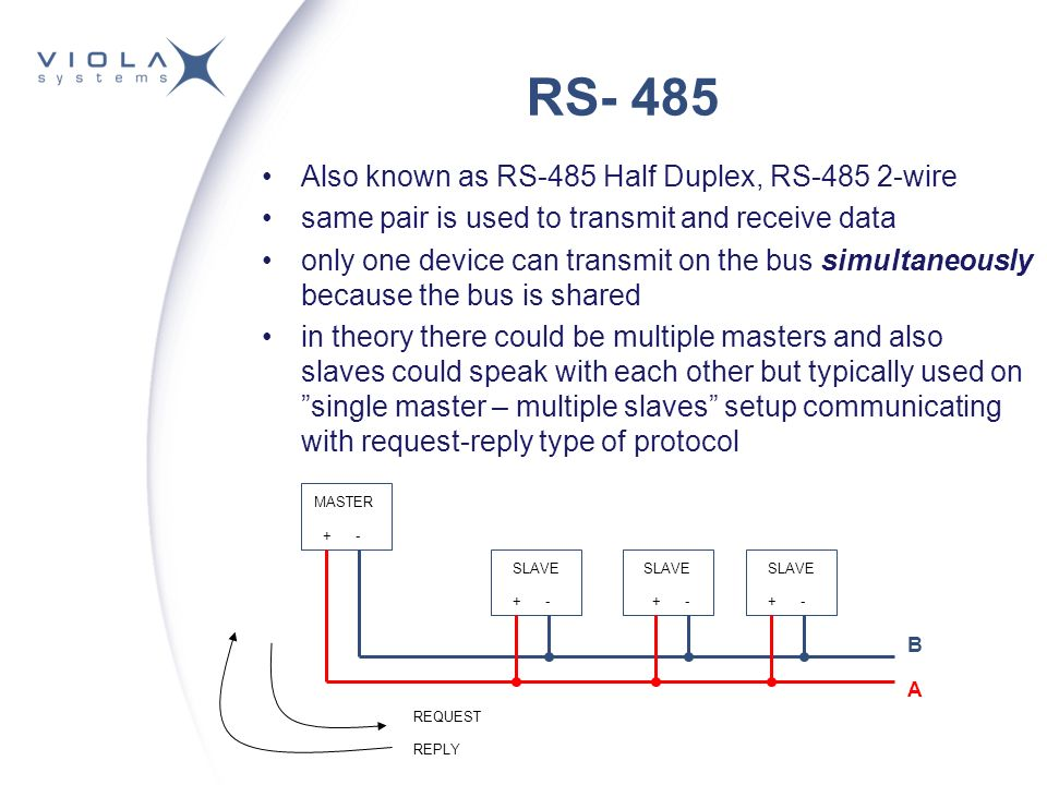 Arctic Rs 485 Rs 422 Rs 485 Also Known As Rs 485 Half Duplex, Rs Rs 485 Half Duplex Wiring
