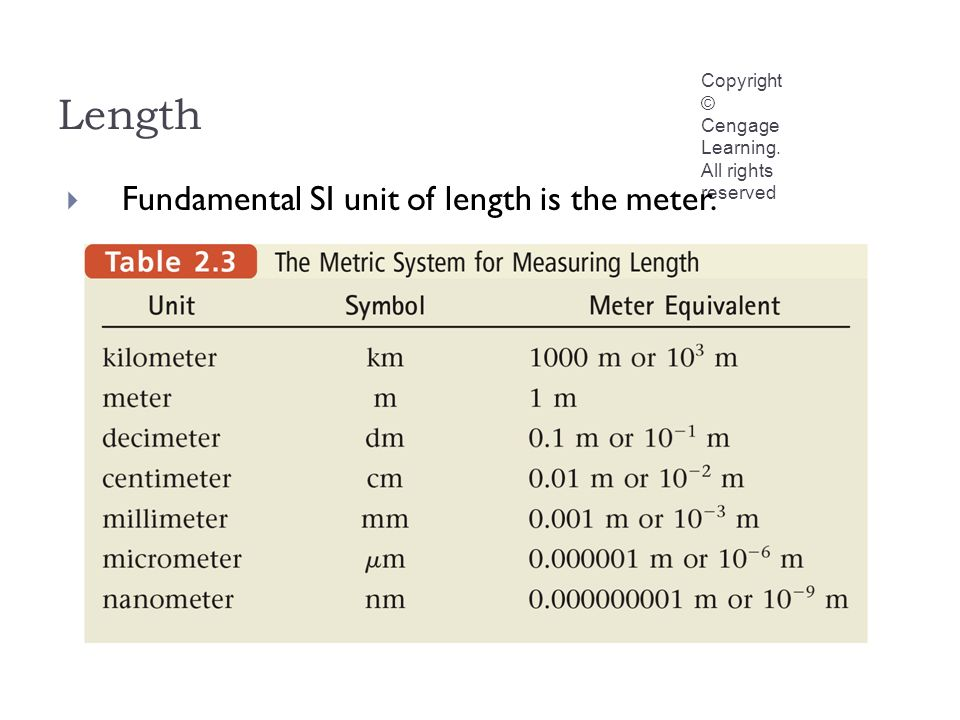 Length Copyright © Cengage Learning.