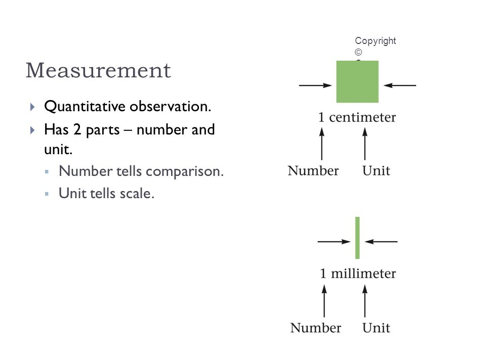 Measurement Copyright © Cengage Learning. All rights reserved  Quantitative observation.