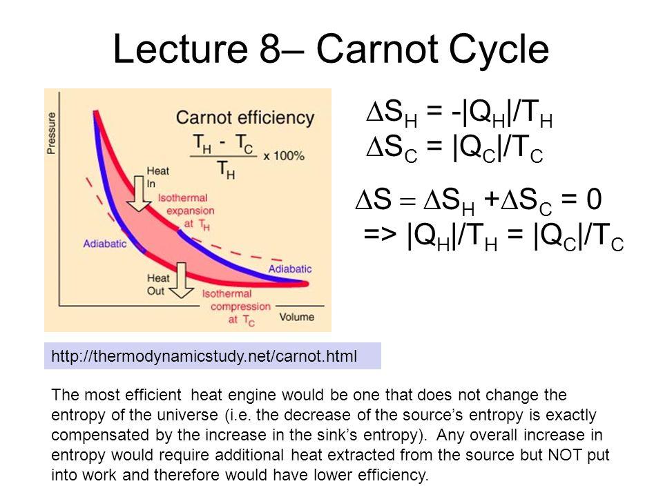 Heat engine 2nd law.
