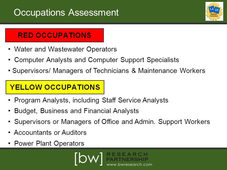 Occupations Assessment Water and Wastewater Operators Computer Analysts and Computer Support Specialists Supervisors/ Managers of Technicians & Maintenance Workers Program Analysts, including Staff Service Analysts Budget, Business and Financial Analysts Supervisors or Managers of Office and Admin.