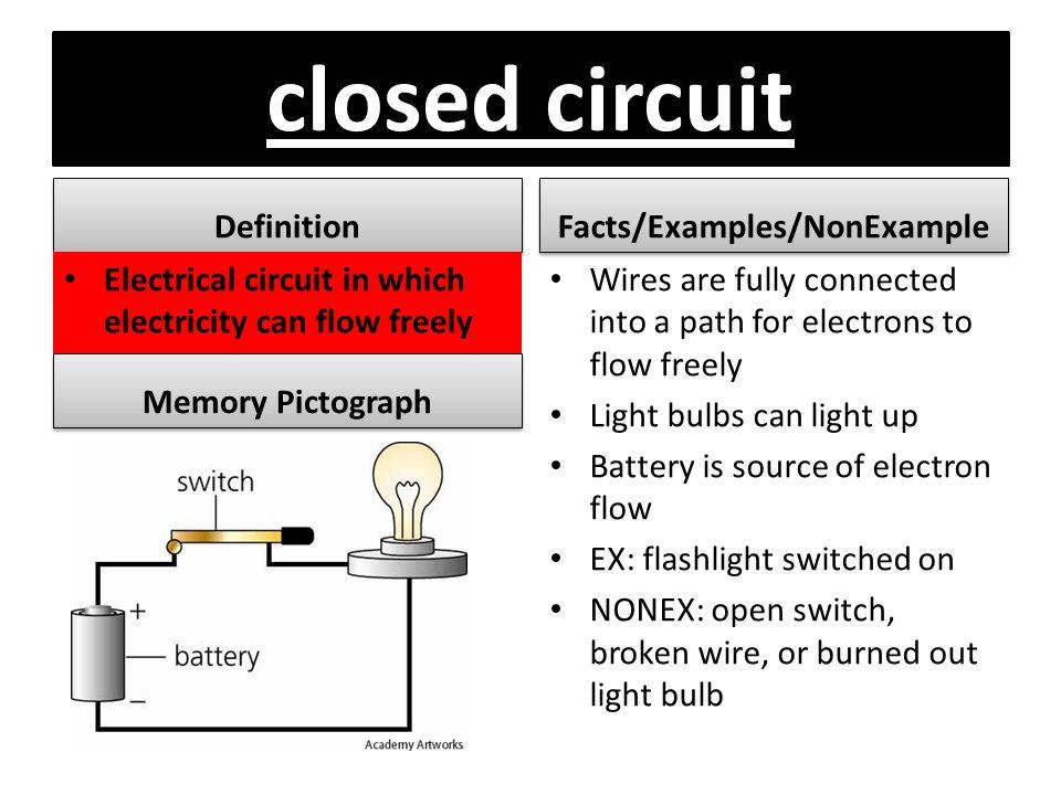Closed Circuit Non Example Manual Guide Wiring Diagram