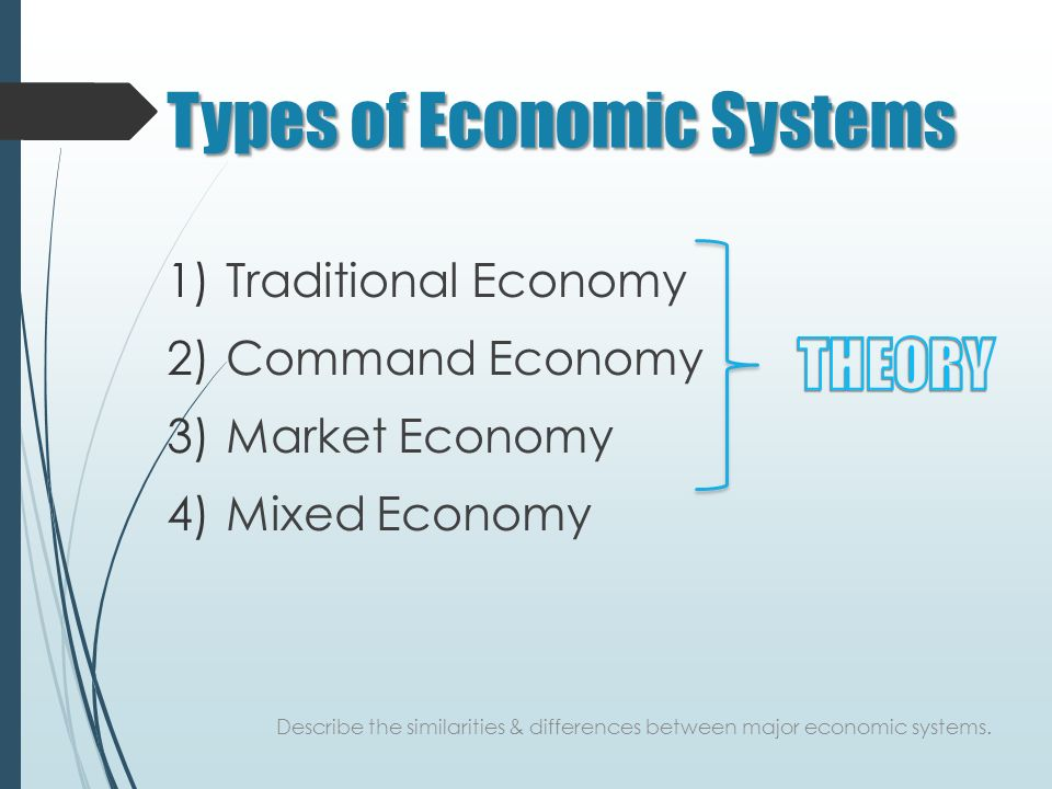 Types of Economic Systems 1)Traditional Economy 2)Command Economy 3)Market Economy 4)Mixed Economy Describe the similarities & differences between major economic systems.