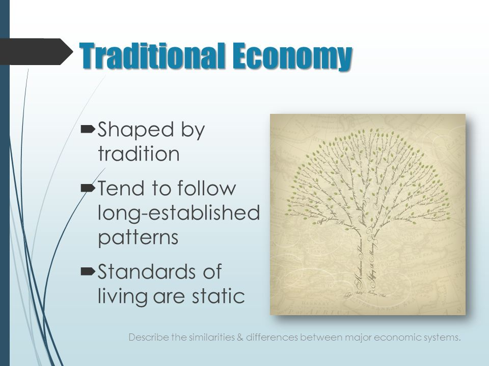 Traditional Economy  Shaped by tradition  Tend to follow long-established patterns  Standards of living are static Describe the similarities & differences between major economic systems.