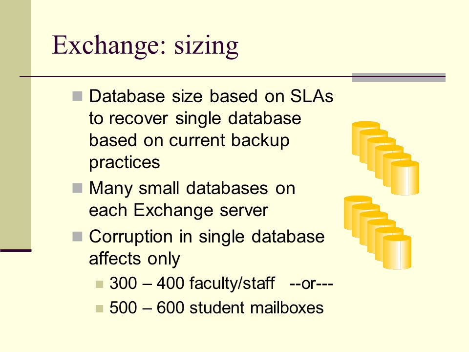 Exchange: sizing Database size based on SLAs to recover single database based on current backup practices Many small databases on each Exchange server Corruption in single database affects only 300 – 400 faculty/staff --or – 600 student mailboxes