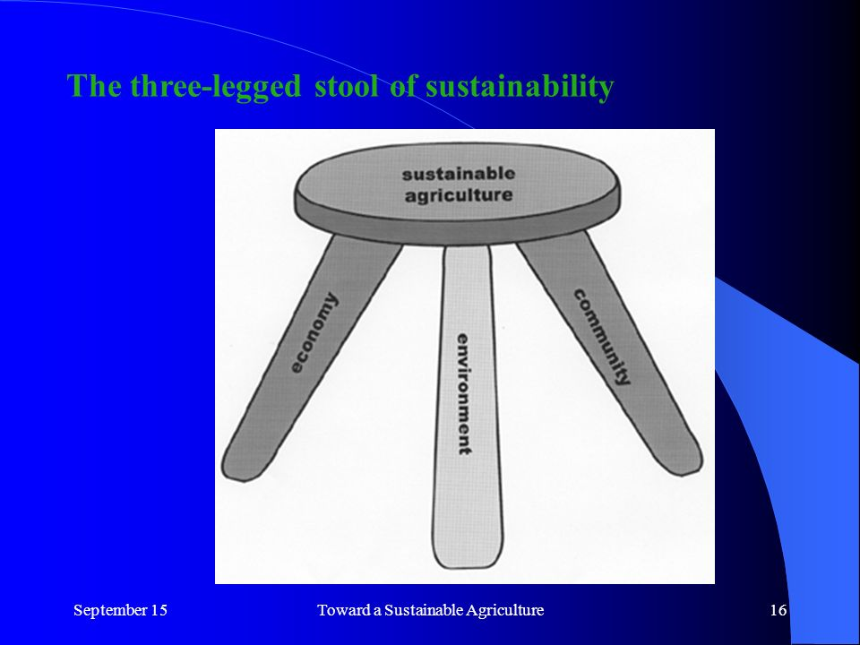 September 15Toward a Sustainable Agriculture16 The three-legged stool of sustainability