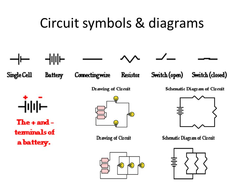 Simple electric circuits Objectives:  draw circuits conventionally ...