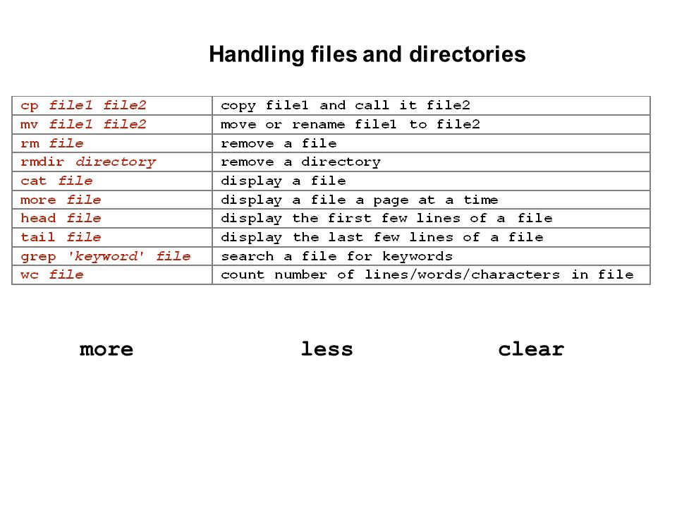 Handling files and directories clearlessmore